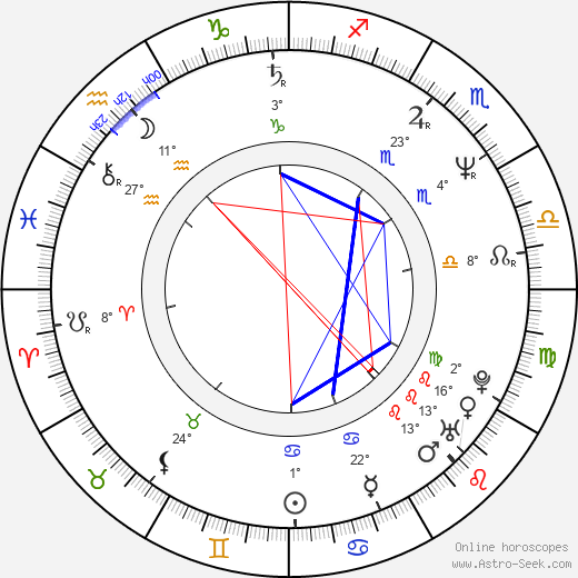 Duane Whitaker birth chart, biography, wikipedia 2018, 2019