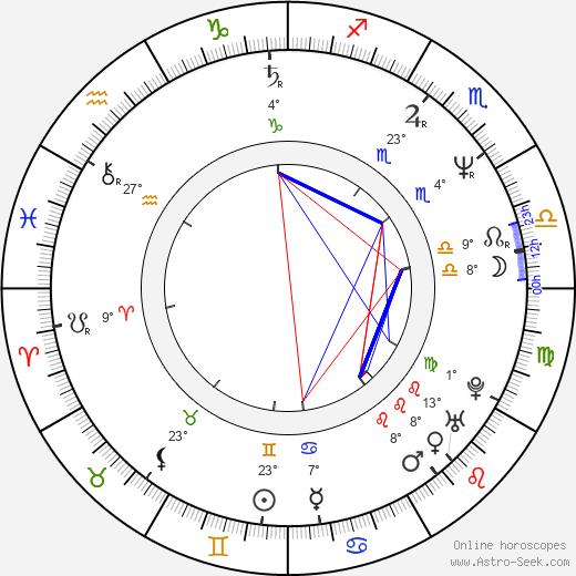 Eija-Riitta Korhola birth chart, biography, wikipedia 2019, 2020