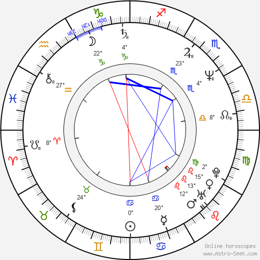 Florence Jaugey birth chart, biography, wikipedia 2019, 2020