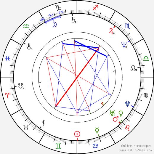 Florence Jaugey astro natal birth chart, Florence Jaugey horoscope, astrology