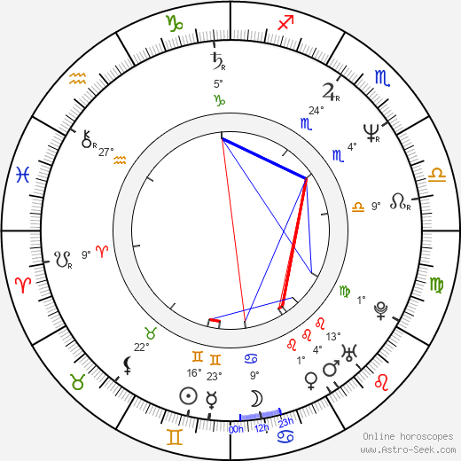 Harvey Hubbell V birth chart, biography, wikipedia 2018, 2019