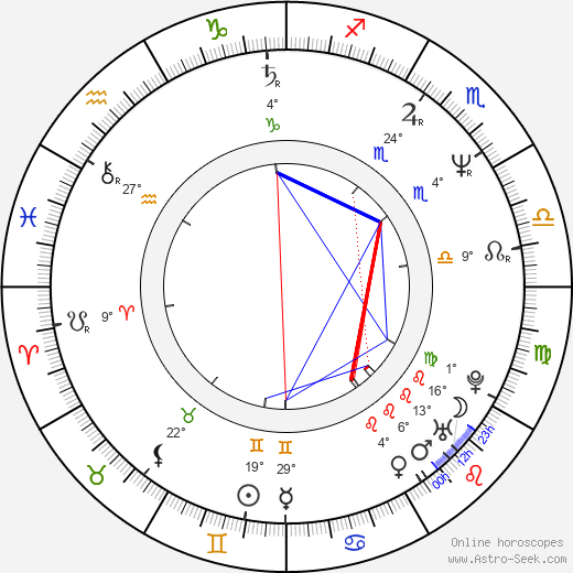 Hugh Laurie birth chart, biography, wikipedia 2018, 2019