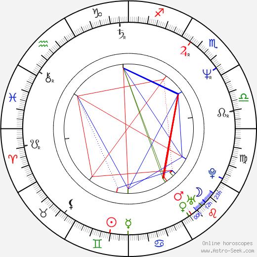 Хью Лори Hugh Laurie день рождения гороскоп, Hugh Laurie Натальная карта онлайн