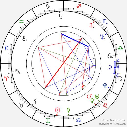 Jacques Torres tema natale, oroscopo, Jacques Torres oroscopi gratuiti, astrologia