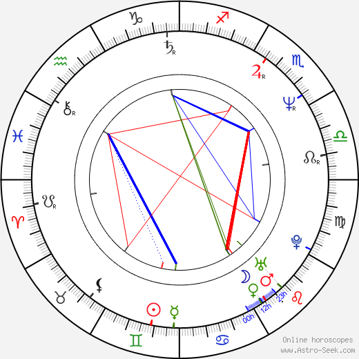 Javier Valdés birth chart, Javier Valdés astro natal horoscope, astrology