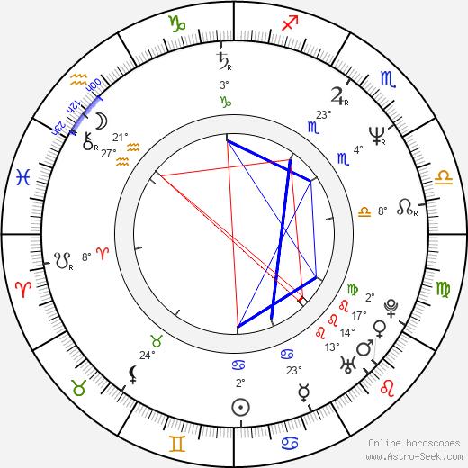 John Gilroy birth chart, biography, wikipedia 2019, 2020