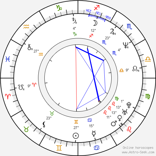 Keith Leon Williams birth chart, biography, wikipedia 2020, 2021