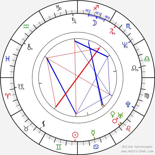Keith Leon Williams birth chart, Keith Leon Williams astro natal horoscope, astrology