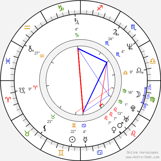 Lance Kinsey birth chart, biography, wikipedia 2019, 2020
