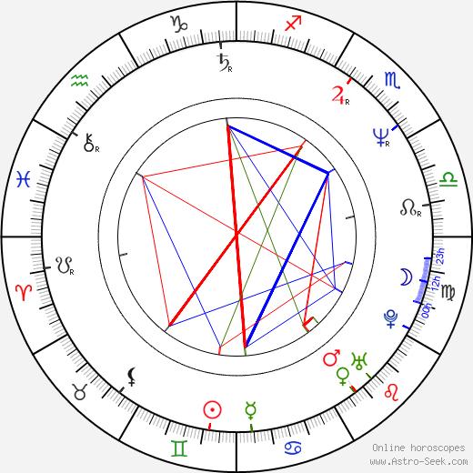 Lance Kinsey astro natal birth chart, Lance Kinsey horoscope, astrology