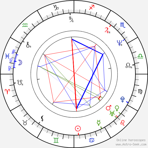 Leander Haußmann tema natale, oroscopo, Leander Haußmann oroscopi gratuiti, astrologia