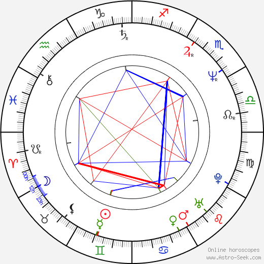 Lydia Lunch astro natal birth chart, Lydia Lunch horoscope, astrology