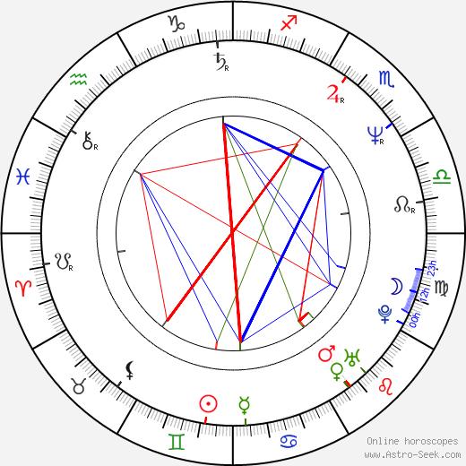 Mairead McGuinness tema natale, oroscopo, Mairead McGuinness oroscopi gratuiti, astrologia