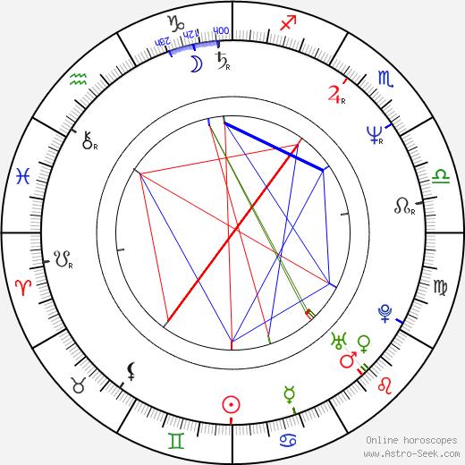 Marcella Detroit tema natale, oroscopo, Marcella Detroit oroscopi gratuiti, astrologia