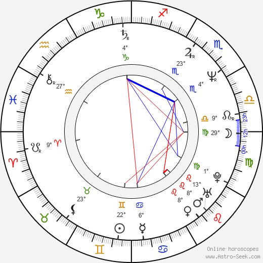 Marcus Miller birth chart, biography, wikipedia 2020, 2021