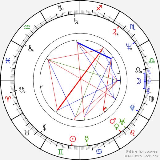 Marcus Miller birth chart, Marcus Miller astro natal horoscope, astrology