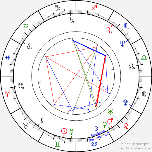 Maria Persson astro natal birth chart, Maria Persson horoscope, astrology