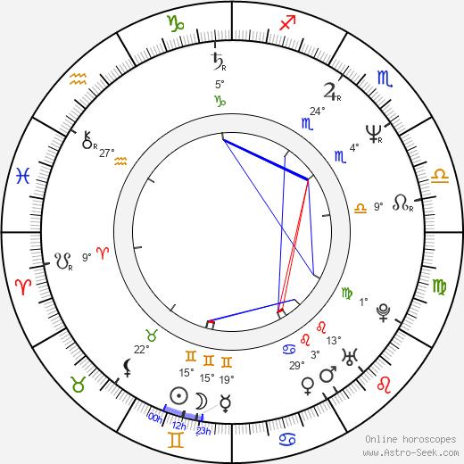 Marie Richardson birth chart, biography, wikipedia 2020, 2021