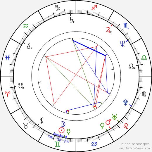 Marie Richardson birth chart, Marie Richardson astro natal horoscope, astrology