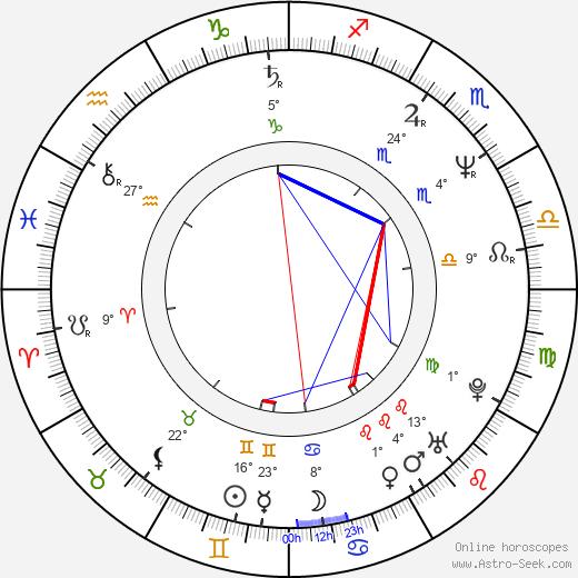 Marina Procopie birth chart, biography, wikipedia 2020, 2021