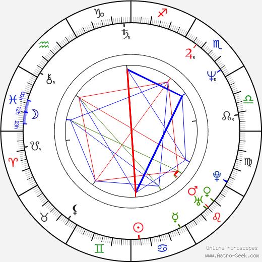 Mark McKinney tema natale, oroscopo, Mark McKinney oroscopi gratuiti, astrologia