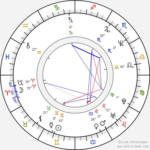 Martin Brundle birth chart, biography, wikipedia 2019, 2020