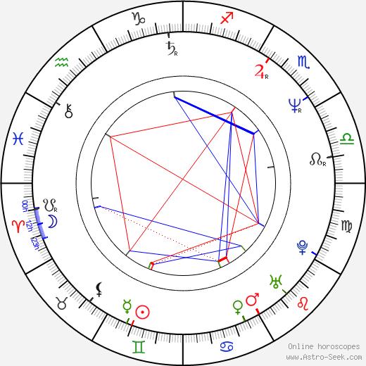 Martin Brundle astro natal birth chart, Martin Brundle horoscope, astrology