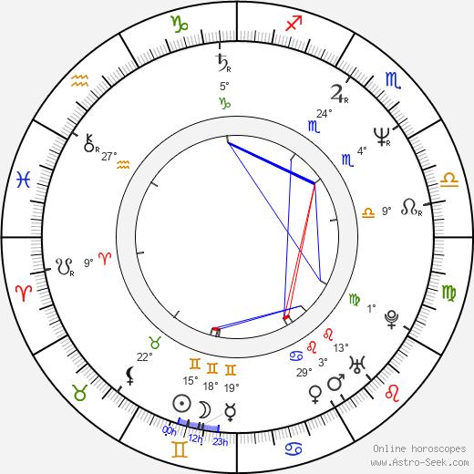 Neal H. Moritz birth chart, biography, wikipedia 2020, 2021