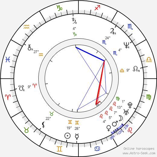 Phillip J. Roth birth chart, biography, wikipedia 2019, 2020