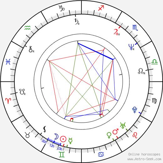 Rob W. King tema natale, oroscopo, Rob W. King oroscopi gratuiti, astrologia