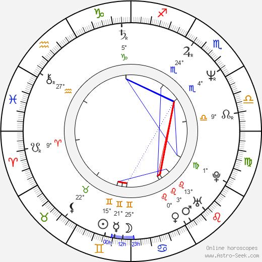 Tatyana Drubich birth chart, biography, wikipedia 2020, 2021