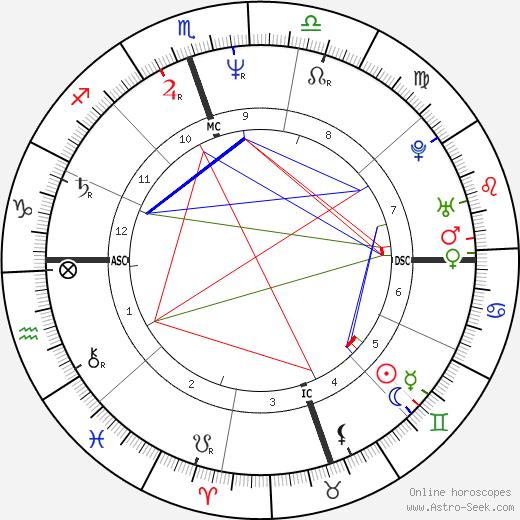 Terry McQueen tema natale, oroscopo, Terry McQueen oroscopi gratuiti, astrologia