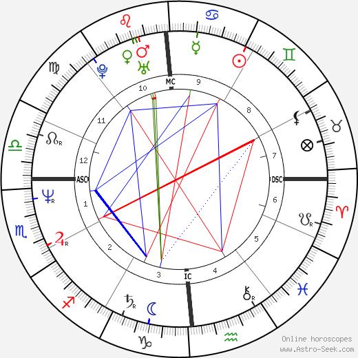 Tom Chambers astro natal birth chart, Tom Chambers horoscope, astrology