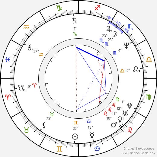 Tom Reilly birth chart, biography, wikipedia 2019, 2020