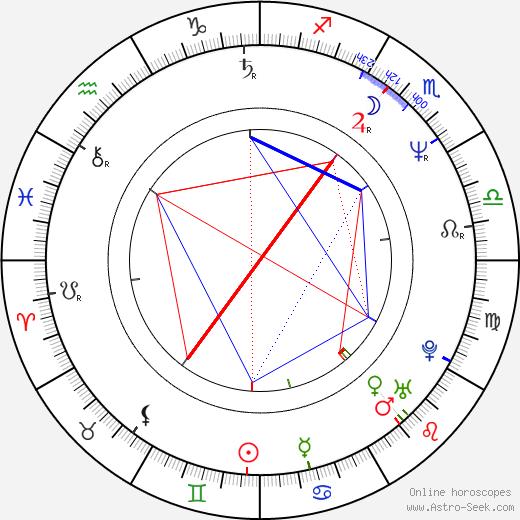 Tom Reilly astro natal birth chart, Tom Reilly horoscope, astrology