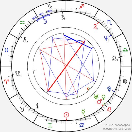 Tristán Bauer tema natale, oroscopo, Tristán Bauer oroscopi gratuiti, astrologia