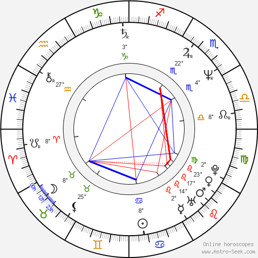 Vincent D'Onofrio birth chart, biography, wikipedia 2018, 2019