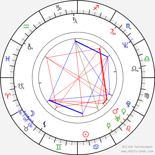 Vincent D'Onofrio astro natal birth chart, Vincent D'Onofrio horoscope, astrology