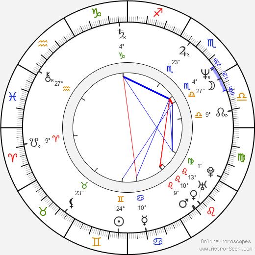 Willard E. Pugh birth chart, biography, wikipedia 2020, 2021