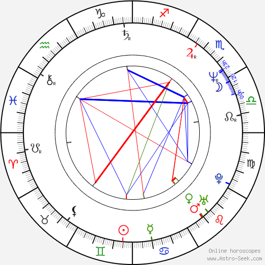 Willard E. Pugh astro natal birth chart, Willard E. Pugh horoscope, astrology