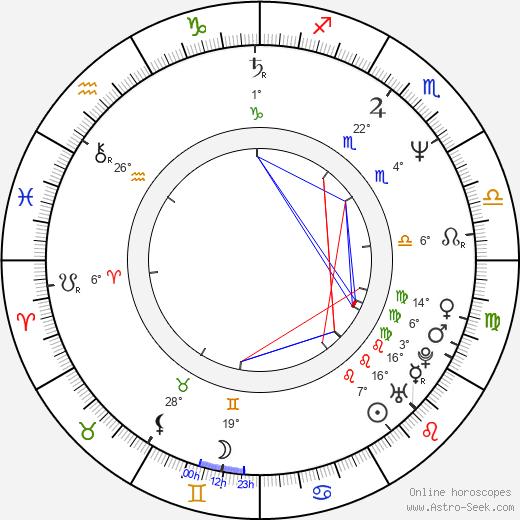Andrew Marr birth chart, biography, wikipedia 2019, 2020