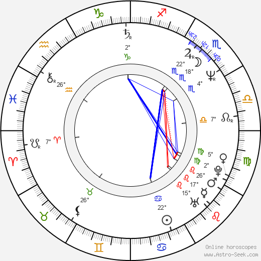 Anne Fontaine birth chart, biography, wikipedia 2020, 2021