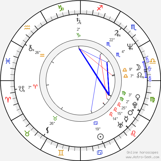 Charles Q. Murphy birth chart, biography, wikipedia 2019, 2020