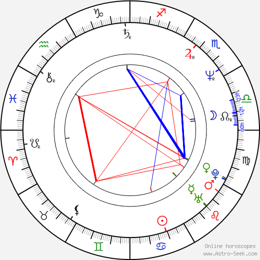 Charles Q. Murphy birth chart, Charles Q. Murphy astro natal horoscope, astrology