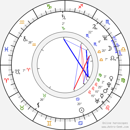 Chester E. Tripp III birth chart, biography, wikipedia 2020, 2021