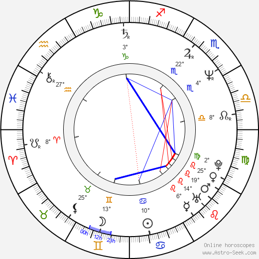 David Shore birth chart, biography, wikipedia 2018, 2019