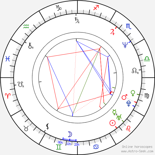 Edward X. Young astro natal birth chart, Edward X. Young horoscope, astrology
