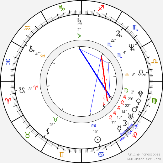 Jean-Philippe Écoffey birth chart, biography, wikipedia 2019, 2020