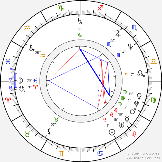 Karl Staven birth chart, biography, wikipedia 2019, 2020