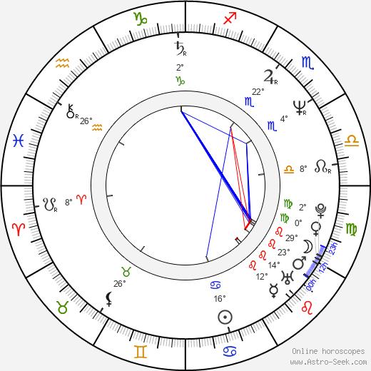 Kevin Nash birth chart, biography, wikipedia 2019, 2020